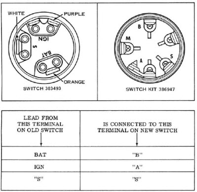 0386947-Ignition_Switch_OMC-01